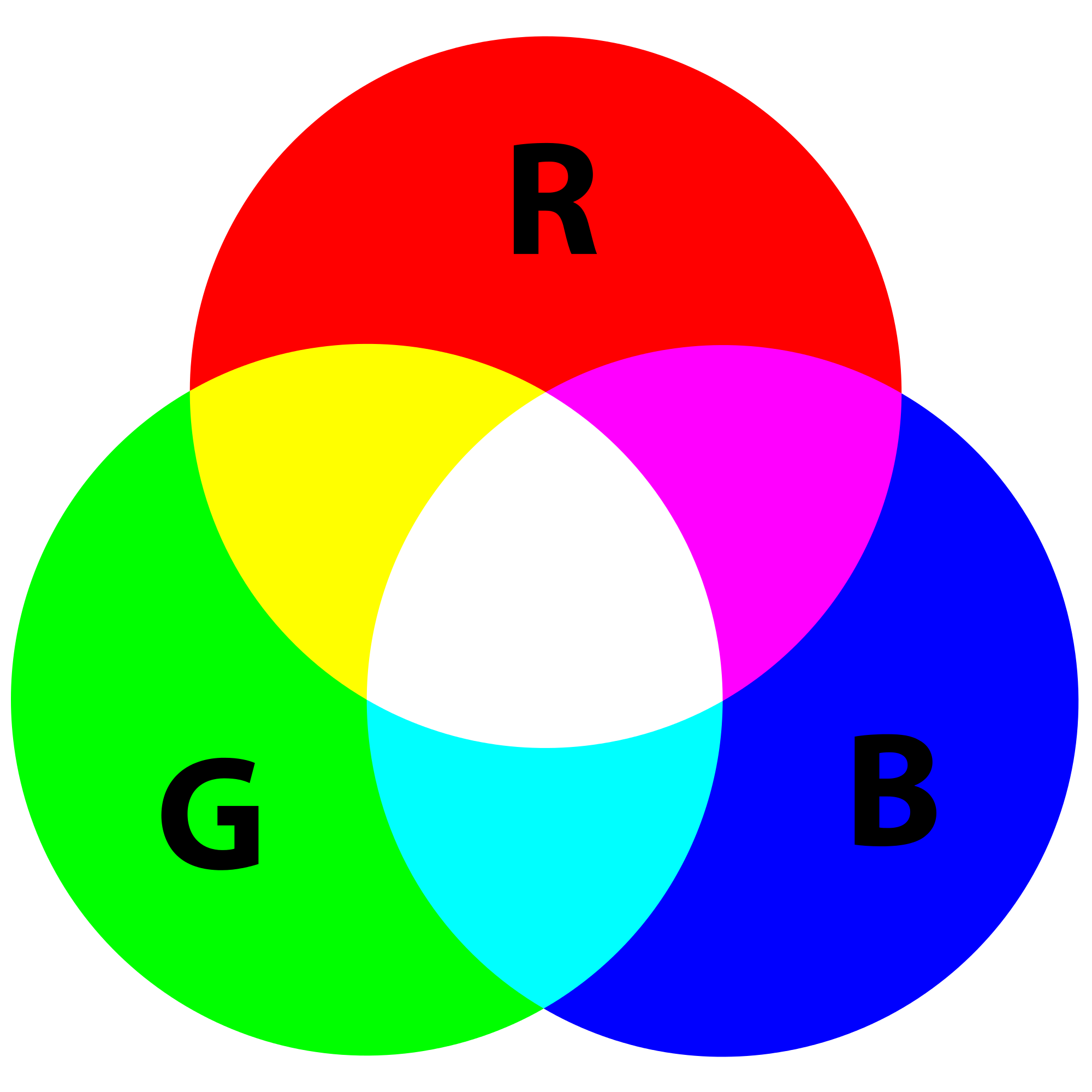 rgb colour
